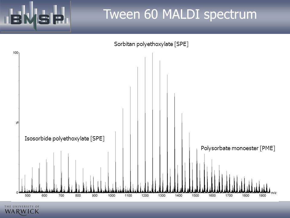 Tween 60 MALDI spectrum Sorbitan polyethoxylate [SPE]